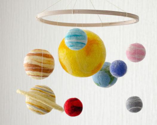 Мобиль в кроватку Солнечная система