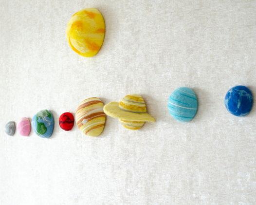 Планеты солнечной системы на стену, размер S